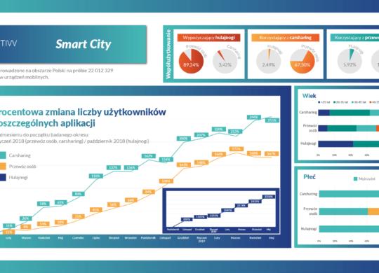 07.10_3_SmartCity_PL-8