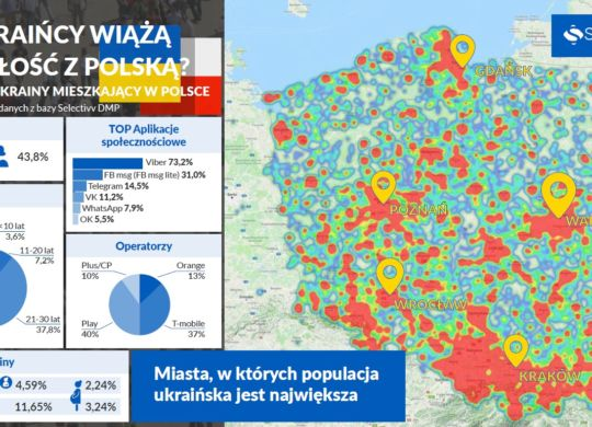 Selectivv_Ukraińcy-w-Polsce_infografika_7.03_final