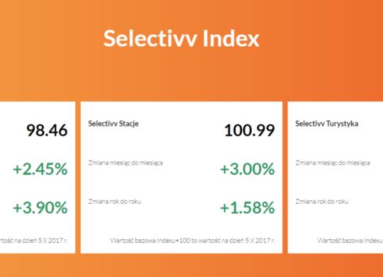 Wskaźniki-–-Selectivv-Index