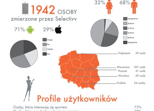 ZIO2018-Infografika_v2