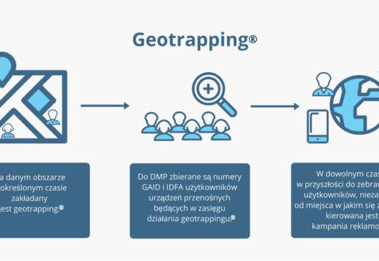 geotrapping-jak-dziala-2