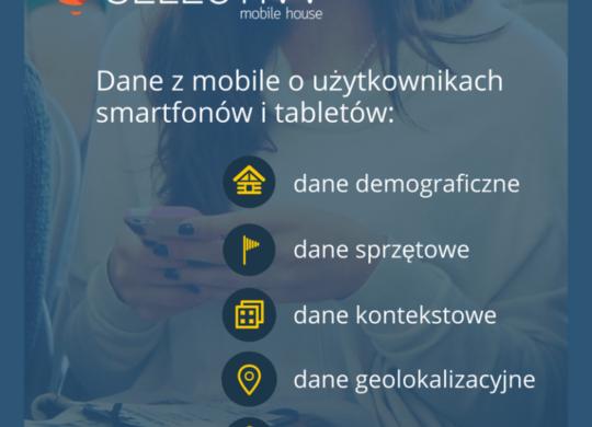 mobile-zrodlo-informacji-o-uzytkowniku