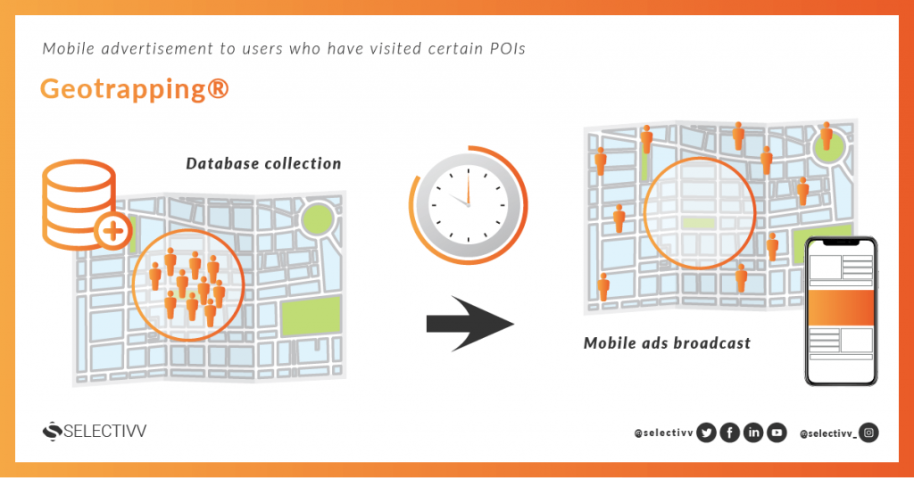 Selectivv. Marketing during the crisis. Mobile advertisement to users who have visited certain POIs. Geotrapping®