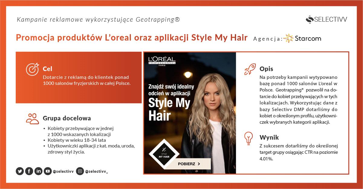 Selectivv. Kampanie reklamowe wykorzystujące  Geotrapping ®  - Promocja produktów L'Oreal oraz aplikacji Style My Hair