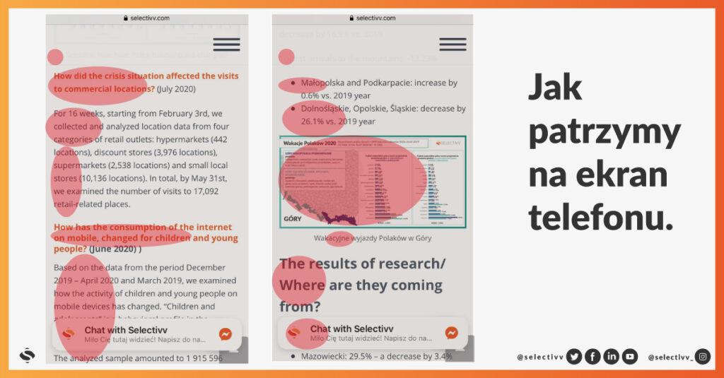 widoczność reklam online - jak patrzymy na ekran telefonu?